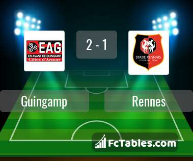 Preview image Guingamp - Rennes