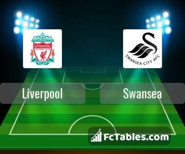 Podgląd zdjęcia Liverpool FC - Swansea City