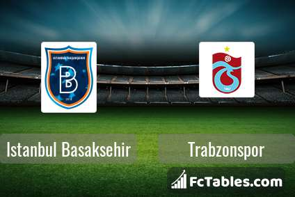 Podgląd zdjęcia Istanbul Basaksehir - Trabzonspor