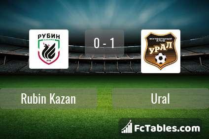 Preview image Rubin Kazan - Ural