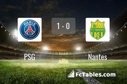 Preview image PSG - Nantes