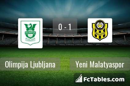 Anteprima della foto Olimpija Ljubljana - Yeni Malatyaspor