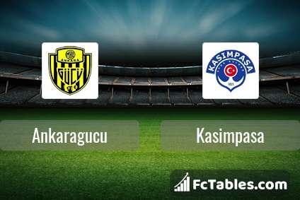 Preview image Ankaragucu - Kasimpasa