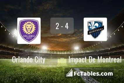 Preview image Orlando City - Impact De Montreal