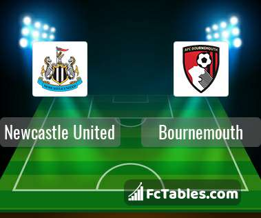 Preview image Newcastle United - Bournemouth