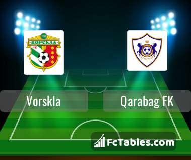 Preview image Vorskla - Qarabag FK
