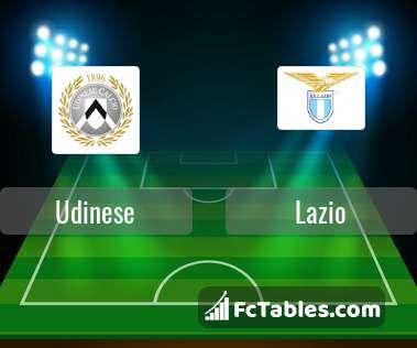 Preview image Udinese - Lazio