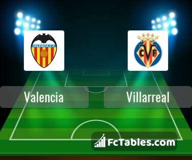Preview image Valencia - Villarreal