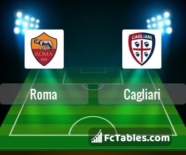 Preview image Roma - Cagliari