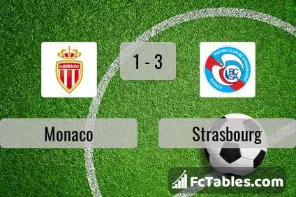 Podgląd zdjęcia AS Monaco - Strasbourg