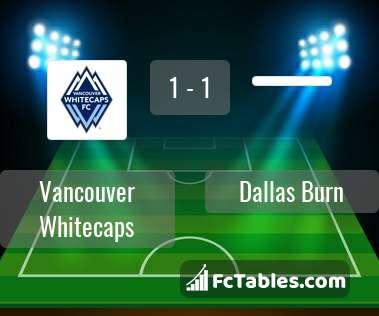 Preview image Vancouver Whitecaps - Dallas Burn