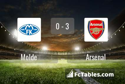 Preview image Molde - Arsenal