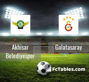 Anteprima della foto Akhisar Belediye Genclik Ve Spor - Galatasaray