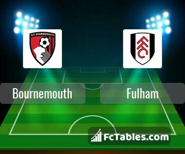 Preview image Bournemouth - Fulham
