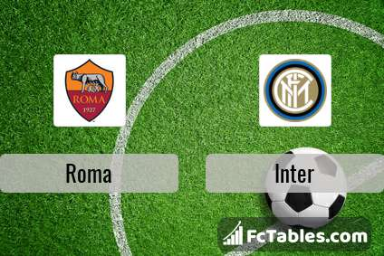 Preview image Roma - Inter