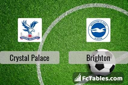 Podgląd zdjęcia Crystal Palace - Brighton & Hove Albion