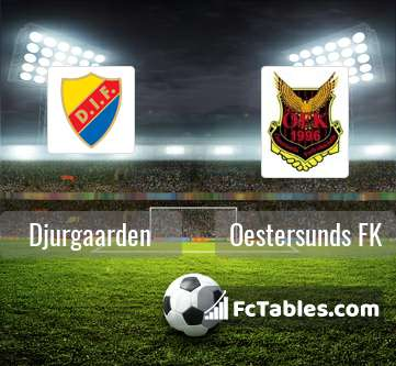 Preview image Djurgaarden - Oestersunds FK