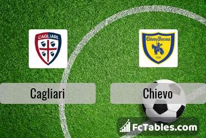 Podgląd zdjęcia Cagliari - Chievo Werona