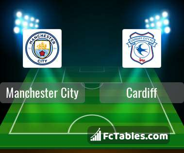 Preview image Manchester City - Cardiff