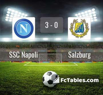 Preview image SSC Napoli - Salzburg