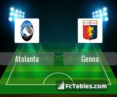 Preview image Atalanta - Genoa