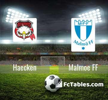 Anteprima della foto Haecken - Malmoe FF