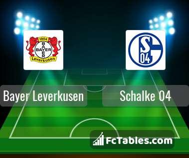 Bayer Leverkusen Schalke 04 H2H