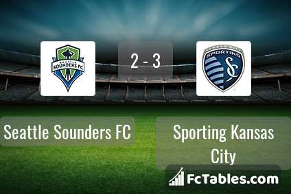 Preview image Seattle Sounders FC - Sporting Kansas City