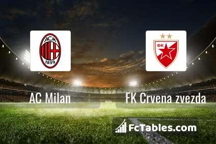 Anteprima della foto AC Milan - FK Crvena zvezda