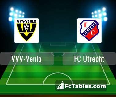 VVV-Venlo FC Utrecht H2H