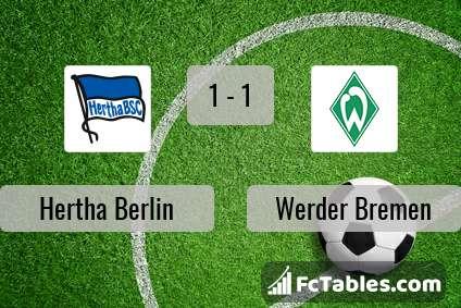 Anteprima della foto Hertha Berlin - Werder Bremen
