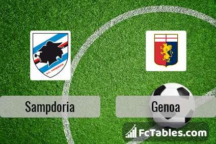 Anteprima della foto Sampdoria - Genoa