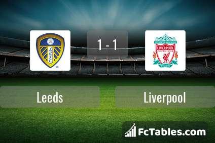 Podgląd zdjęcia Leeds United - Liverpool FC