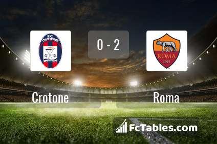 Preview image Crotone - Roma