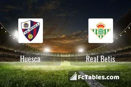 Anteprima della foto Huesca - Real Betis