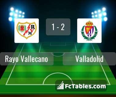 Podgląd zdjęcia Rayo Vallecano - Valladolid