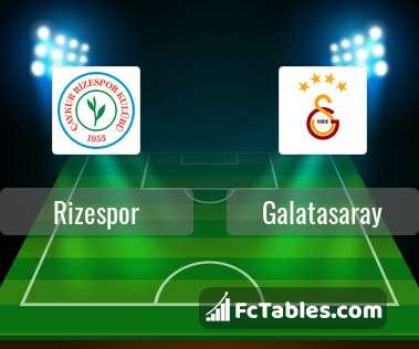Preview image Rizespor - Galatasaray