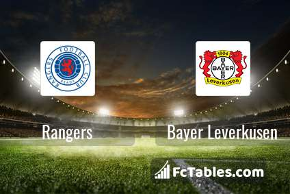 Preview image Rangers - Bayer Leverkusen