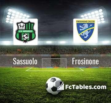 Anteprima della foto Sassuolo - Frosinone