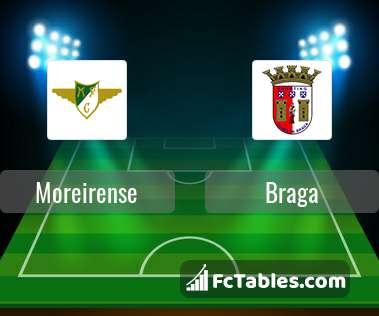 Anteprima della foto Moreirense - Braga