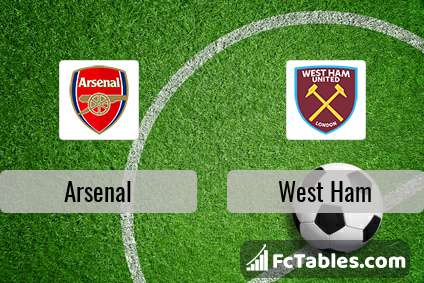 Preview image Arsenal - West Ham
