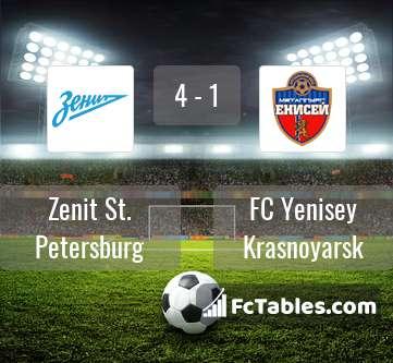 Preview image Zenit St. Petersburg - FC Yenisey Krasnoyarsk