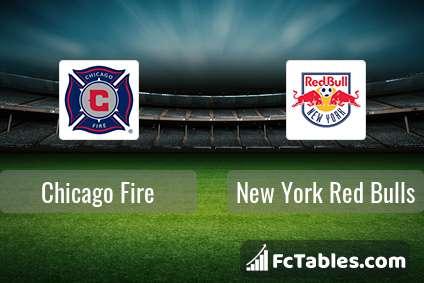 Podgląd zdjęcia Chicago Fire - New York Red Bulls