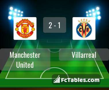 Preview image Manchester United - Villarreal