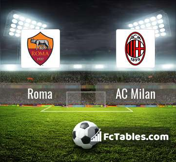Preview image Roma - AC Milan