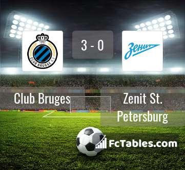 Preview image Club Bruges - Zenit St. Petersburg