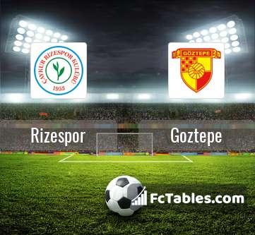 Anteprima della foto Rizespor - Goztepe