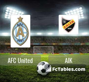 Podgląd zdjęcia AFC United - AIK Sztokholm