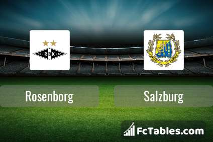 Preview image Rosenborg - Salzburg