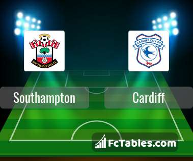 Preview image Southampton - Cardiff